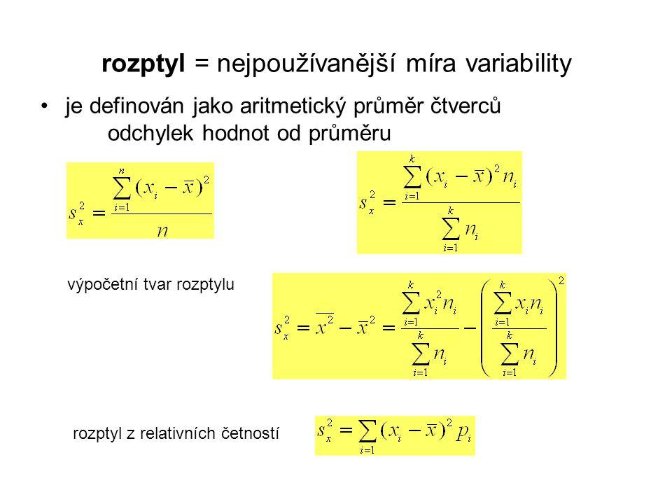 rozptyl = nejpoužívanější míra variability