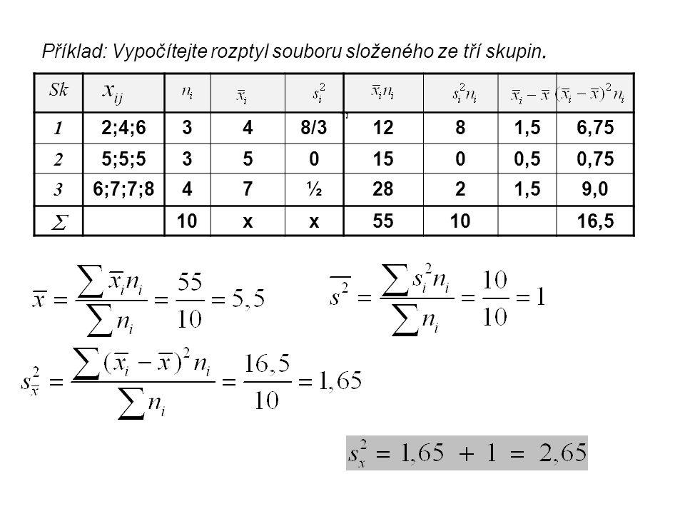 Příklad: Vypočítejte rozptyl souboru složeného ze tří skupin.