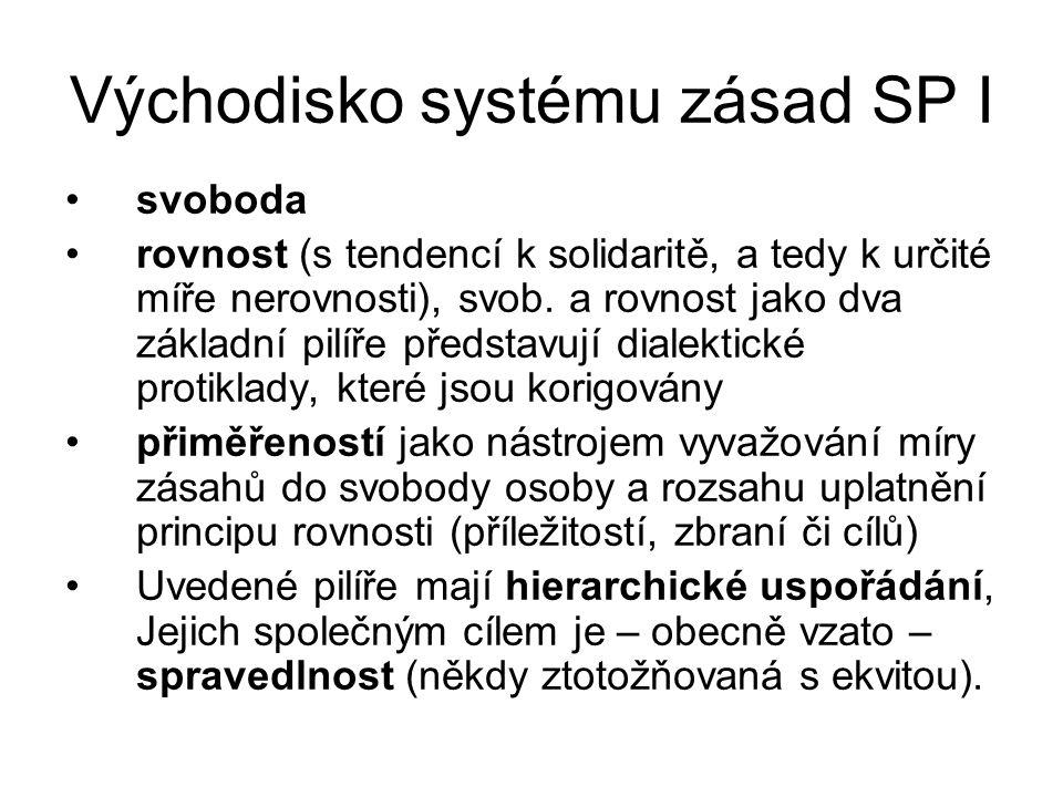 Východisko systému zásad SP I
