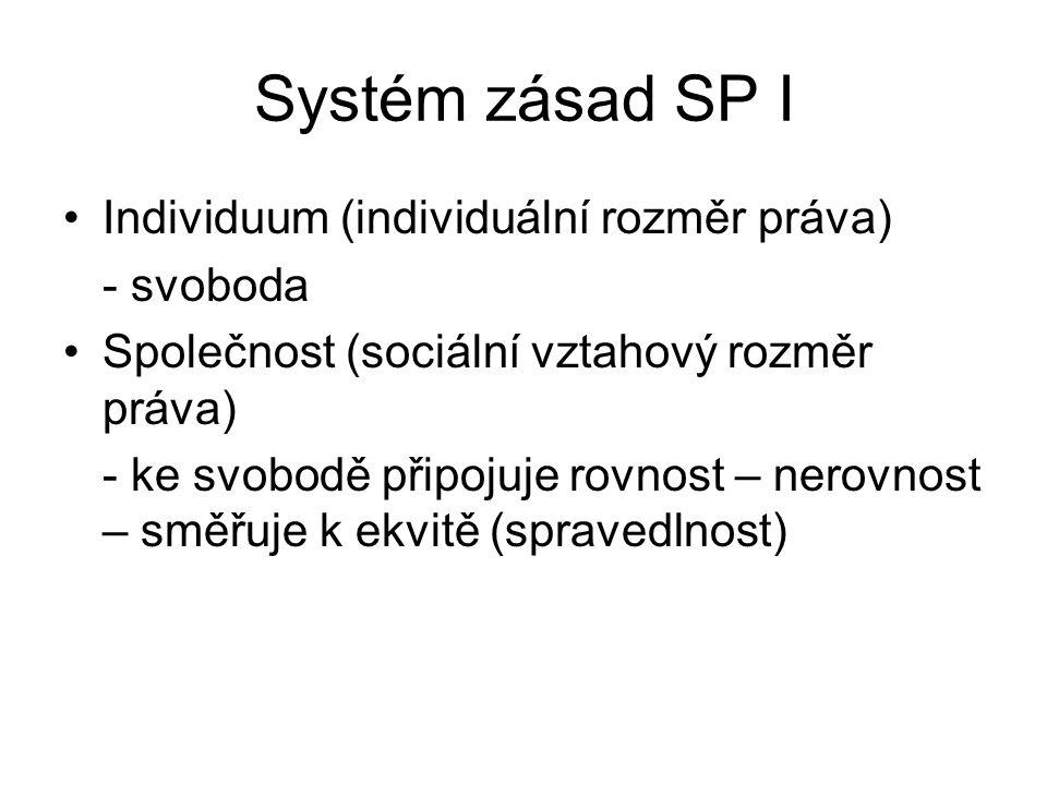 Systém zásad SP I Individuum (individuální rozměr práva) - svoboda