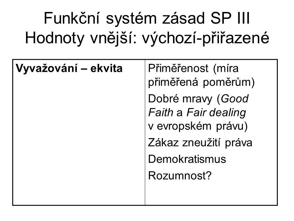 Funkční systém zásad SP III Hodnoty vnější: výchozí-přiřazené