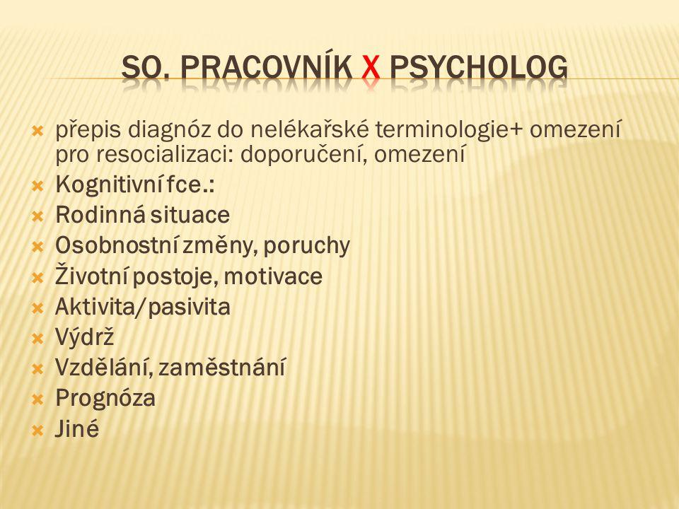 So. Pracovník x Psycholog