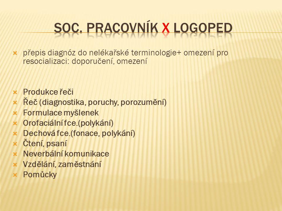 Soc. pracovník x logoped