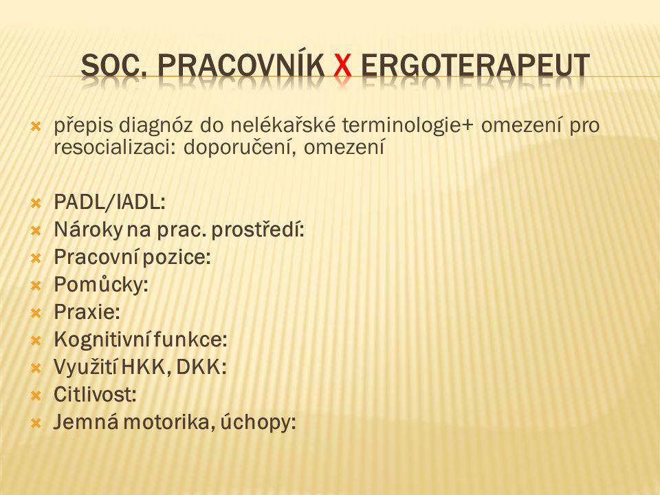 Soc. pracovník x ergoterapeut