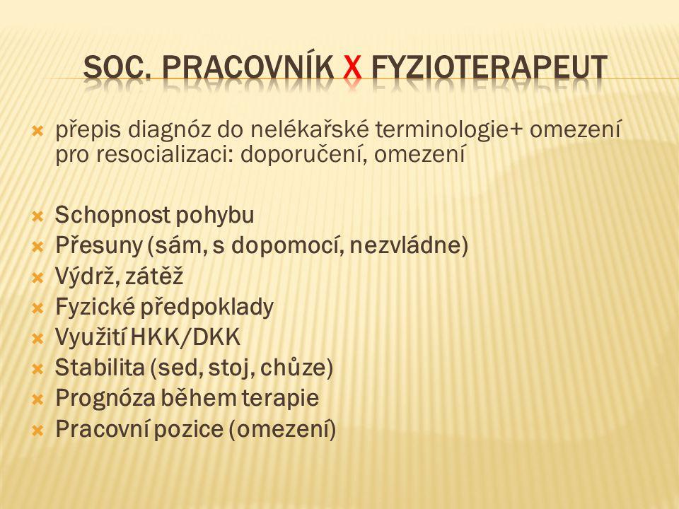Soc. pracovník x fyzioterapeut