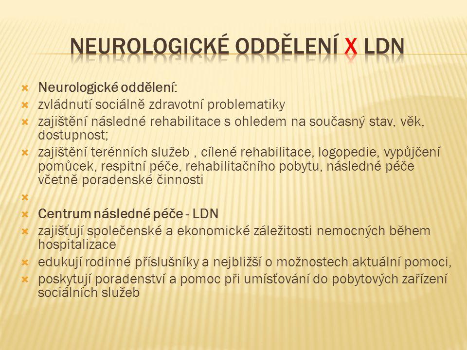 Neurologické oddělení x LDN
