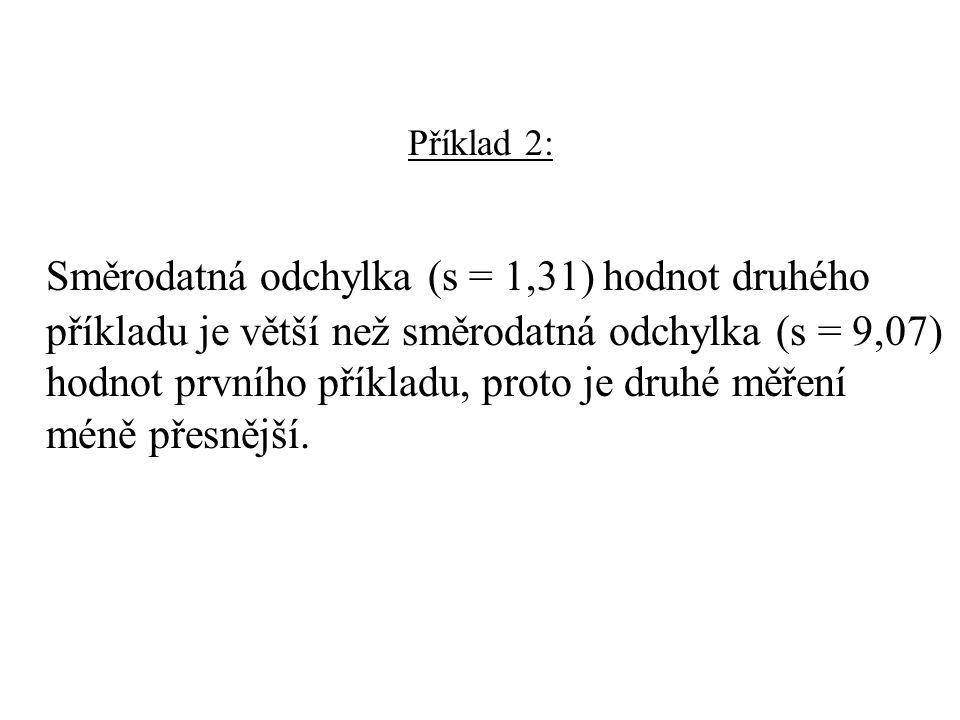 Příklad 2:
