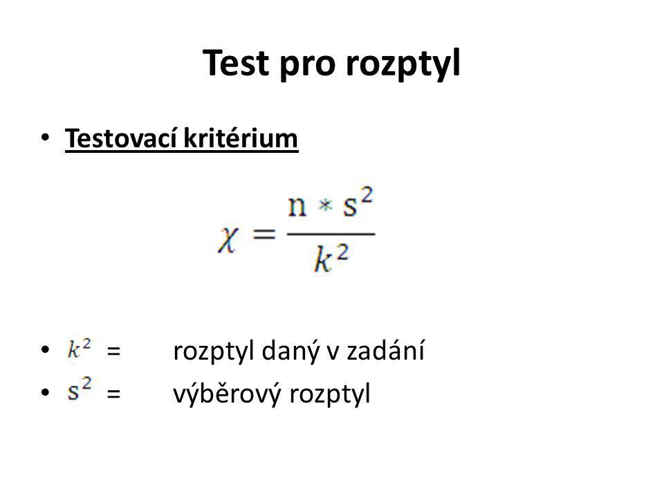Test pro rozptyl Testovací kritérium = rozptyl daný v zadání