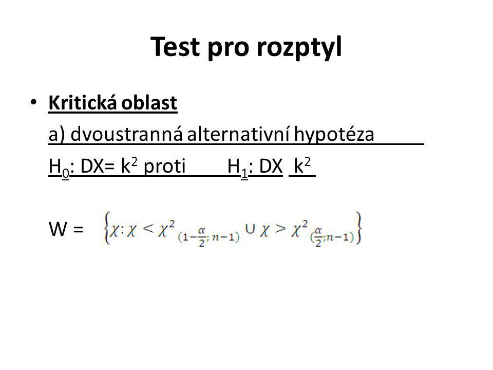 Test pro rozptyl Kritická oblast a) dvoustranná alternativní hypotéza