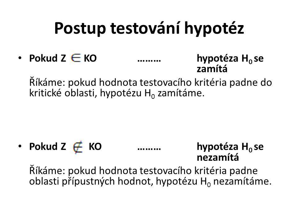 Postup testování hypotéz