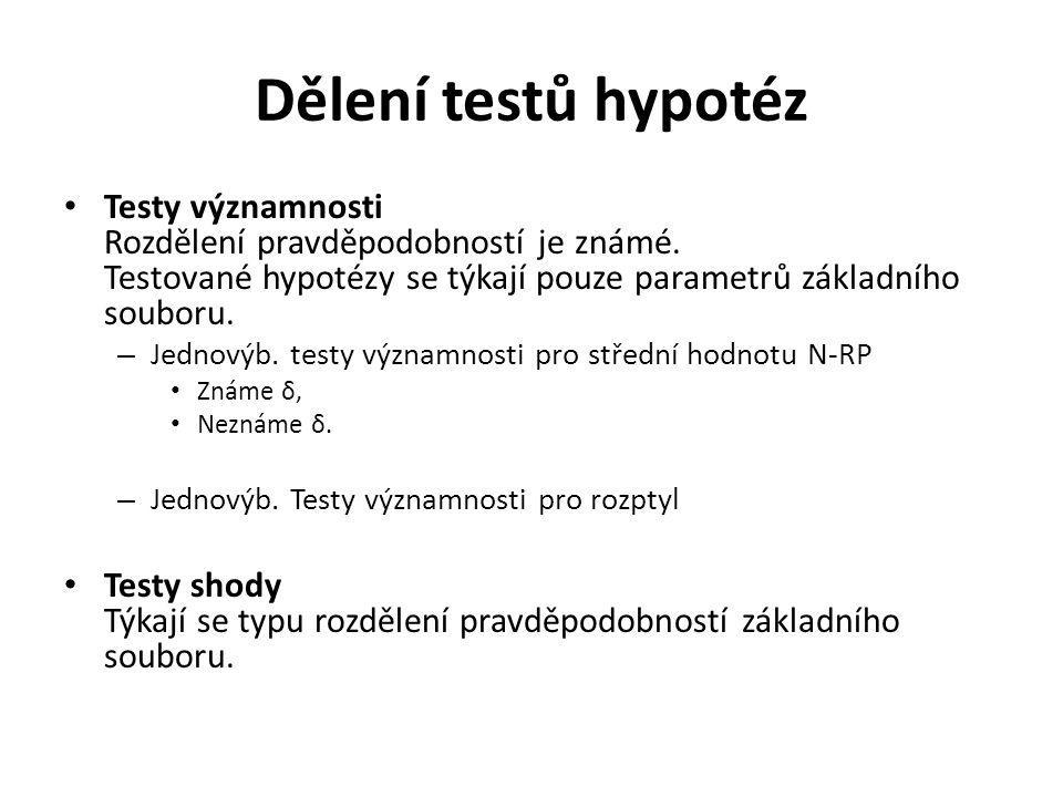Dělení testů hypotéz Testy významnosti Rozdělení pravděpodobností je známé. Testované hypotézy se týkají pouze parametrů základního souboru.