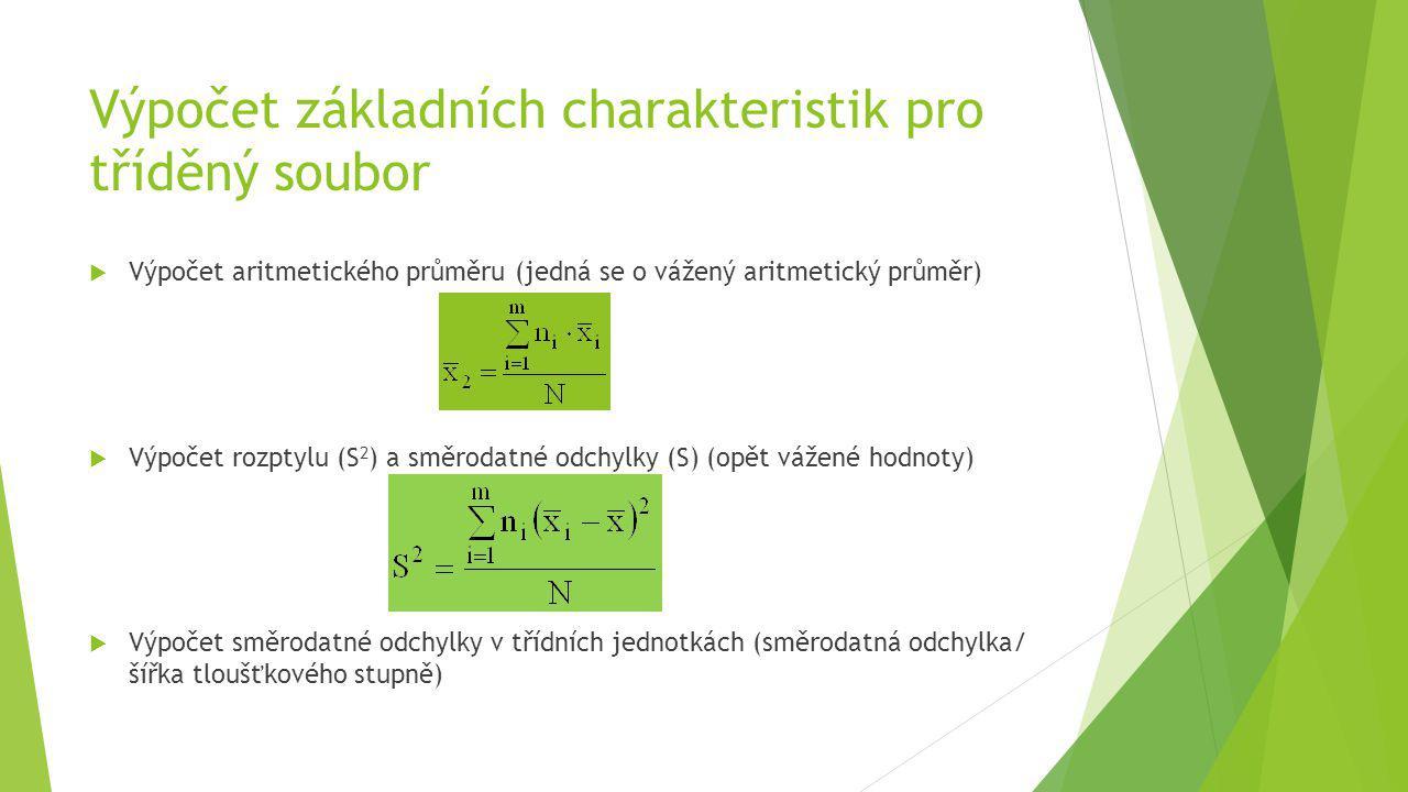 Výpočet základních charakteristik pro tříděný soubor
