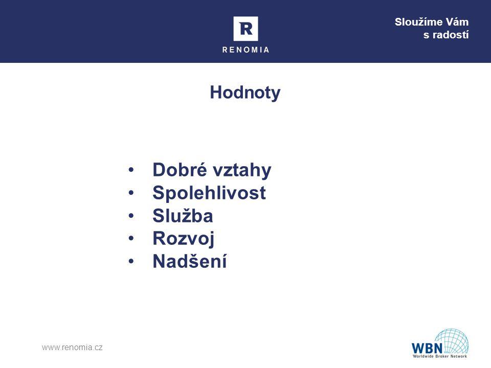 Hodnoty Dobré vztahy Spolehlivost Služba Rozvoj Nadšení www.renomia.cz