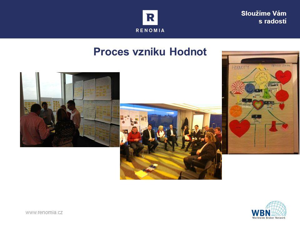 Proces vzniku Hodnot www.renomia.cz