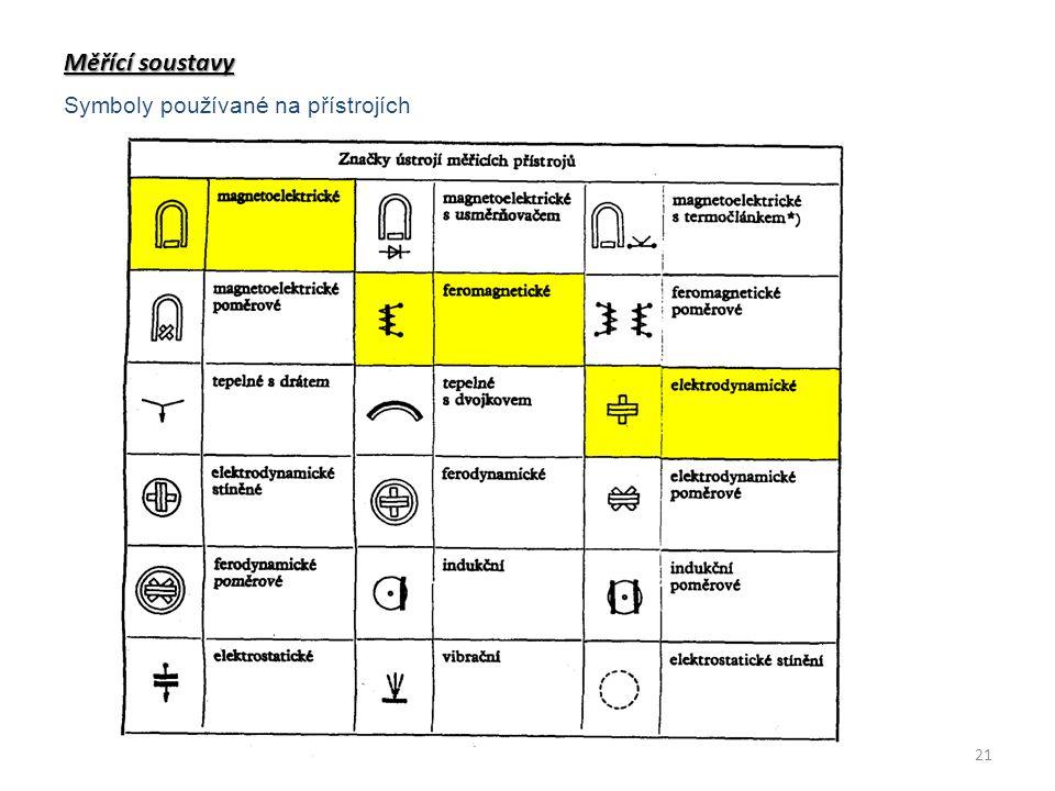 Měřící soustavy Symboly používané na přístrojích