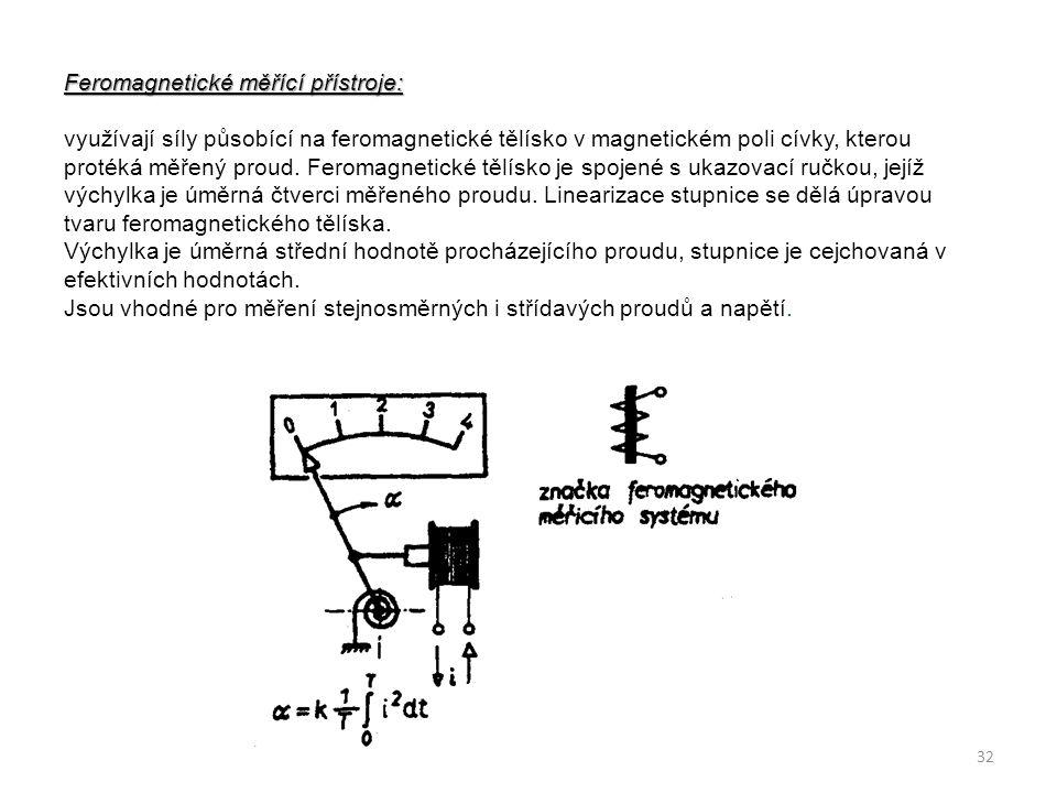 Princip feromagnetického přístroje