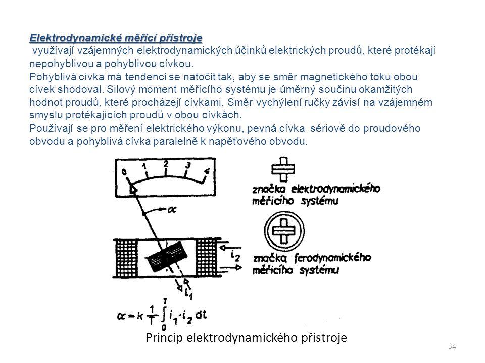 Princip elektrodynamického přístroje