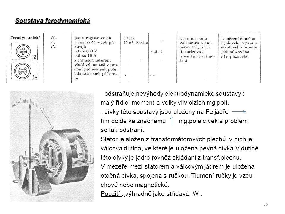 Soustava ferodynamická - odstraňuje nevýhody elektrodynamické soustavy : malý řídící moment a velký vliv cizích mg.polí.