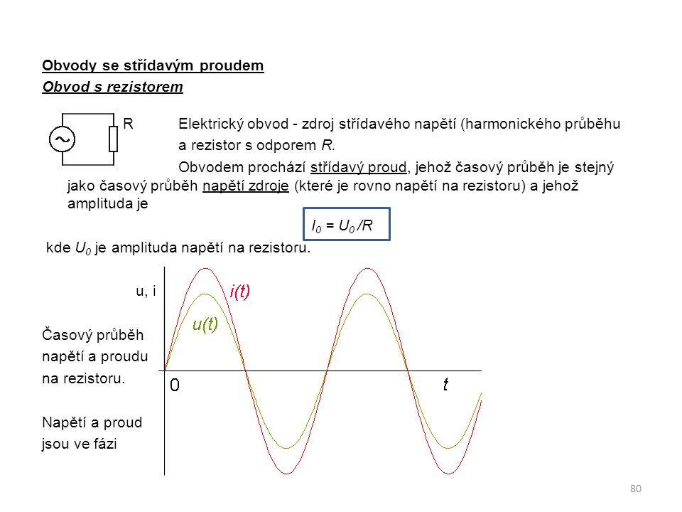 Obvody se střídavým proudem Obvod s rezistorem R Elektrický obvod - zdroj střídavého napětí (harmonického průběhu a rezistor s odporem R.