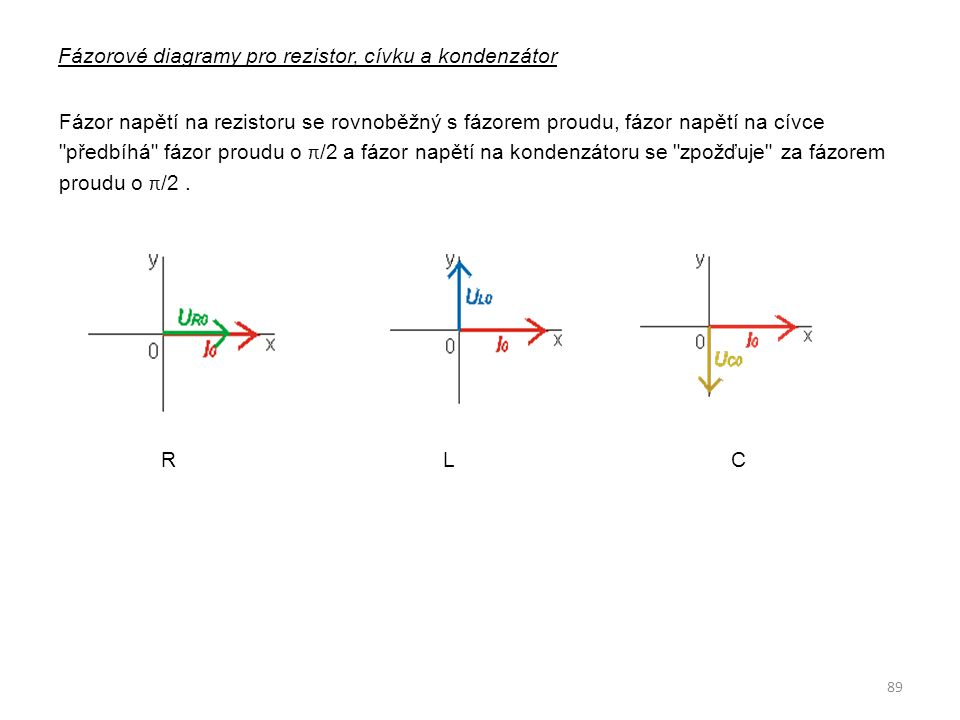 Fázorové diagramy pro rezistor, cívku a kondenzátor