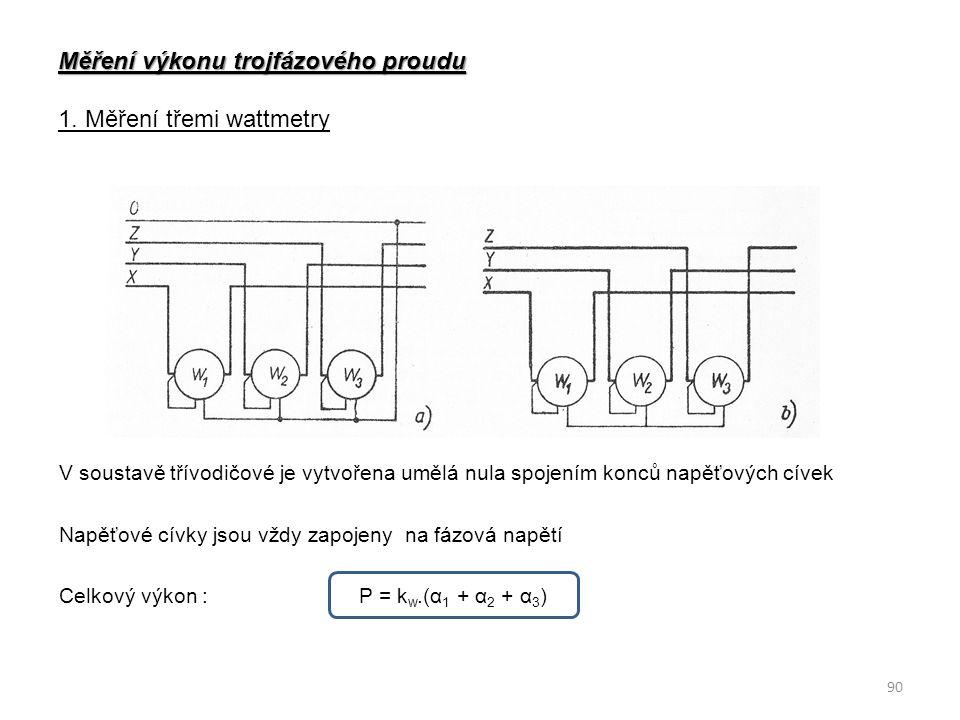Měření výkonu trojfázového proudu 1. Měření třemi wattmetry