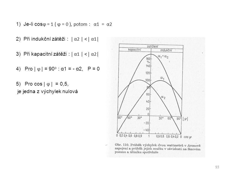 1) Je-li cosϕ = 1 ( ϕ = 0 ), potom : α1 = α2