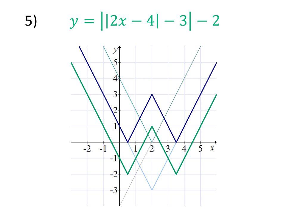5) 𝑦= 2𝑥−4 −3 −2