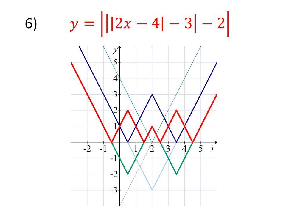 6) 𝑦= 2𝑥−4 −3 −2