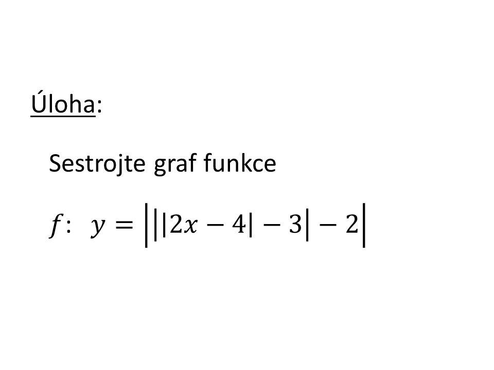 Úloha: Sestrojte graf funkce 𝑓: 𝑦= 2𝑥−4 −3 −2