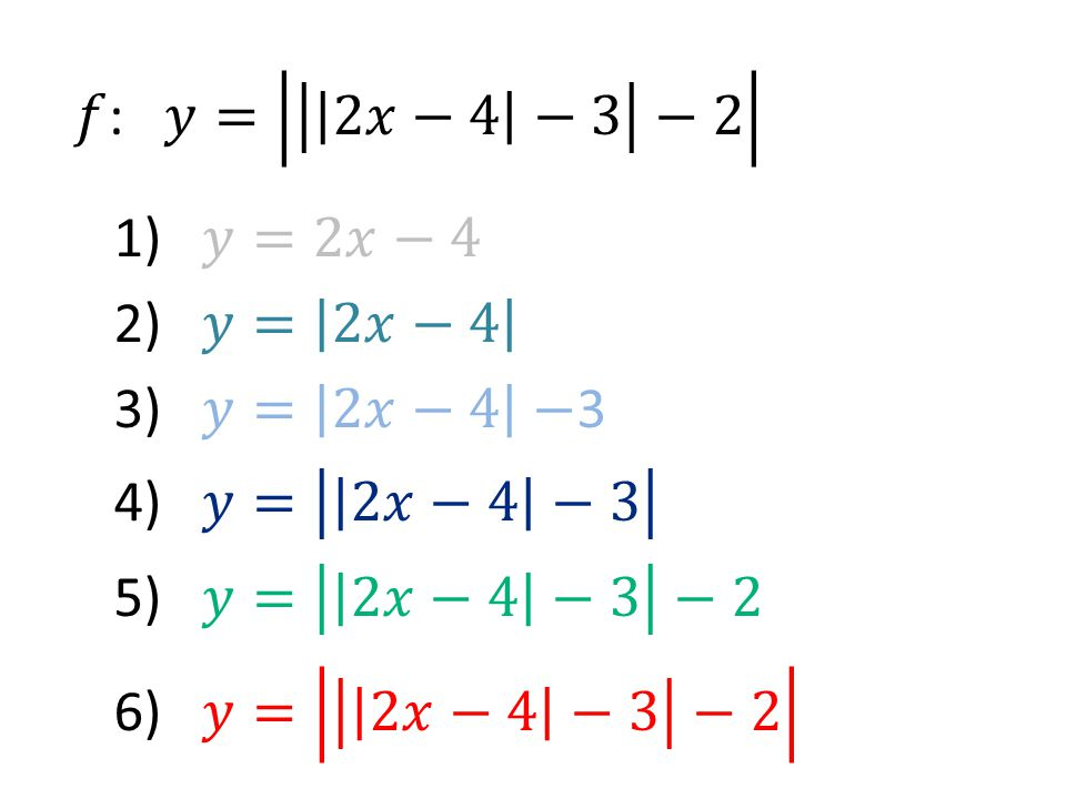 𝑓: 𝑦= 2𝑥−4 −3 −2 1) 𝑦=2𝑥−4 2) 𝑦= 2𝑥−4 3) 𝑦= 2𝑥−4 −3 4) 𝑦= 2𝑥−4 −3 5) 𝑦= 2𝑥−4 −3 −2 6) 𝑦= 2𝑥−4 −3 −2