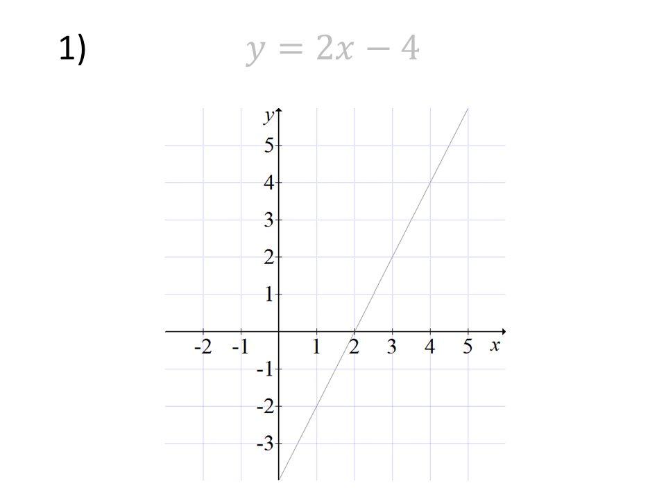1) 𝑦=2𝑥−4