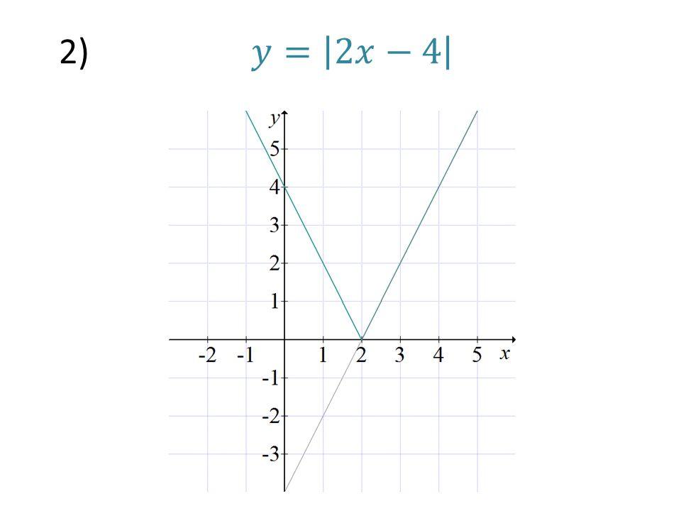2) 𝑦= 2𝑥−4
