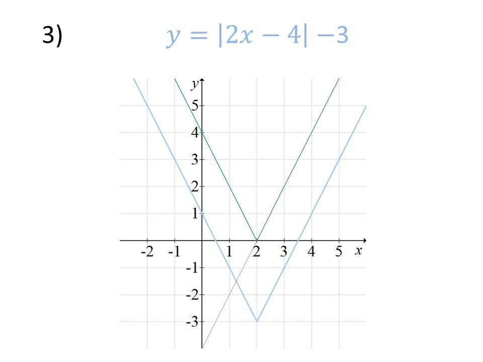 3) 𝑦= 2𝑥−4 −3