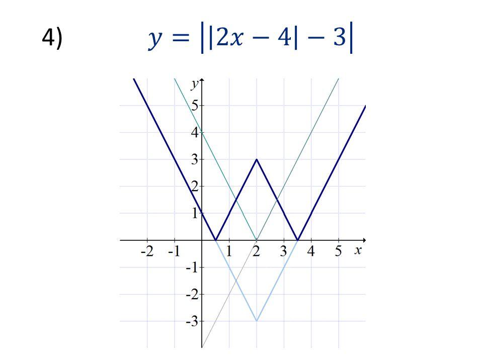 4) 𝑦= 2𝑥−4 −3