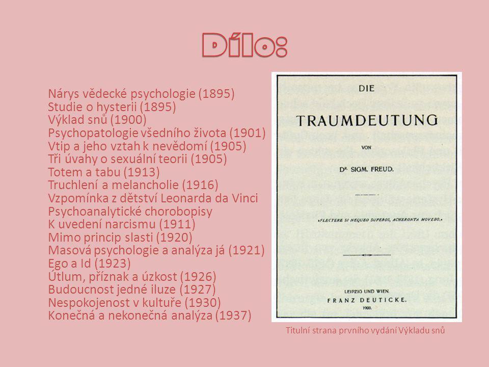 Titulní strana prvního vydání Výkladu snů