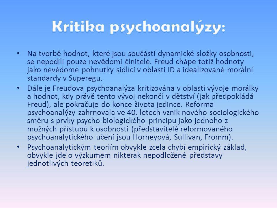 Kritika psychoanalýzy: