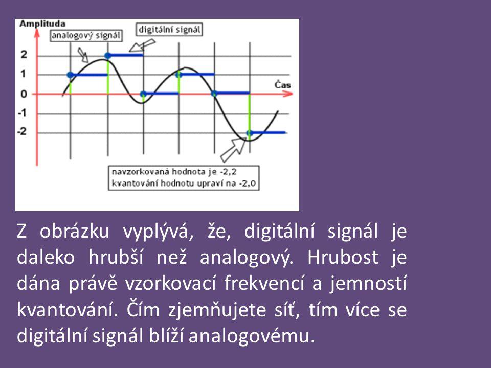 Z obrázku vyplývá, že, digitální signál je daleko hrubší než analogový