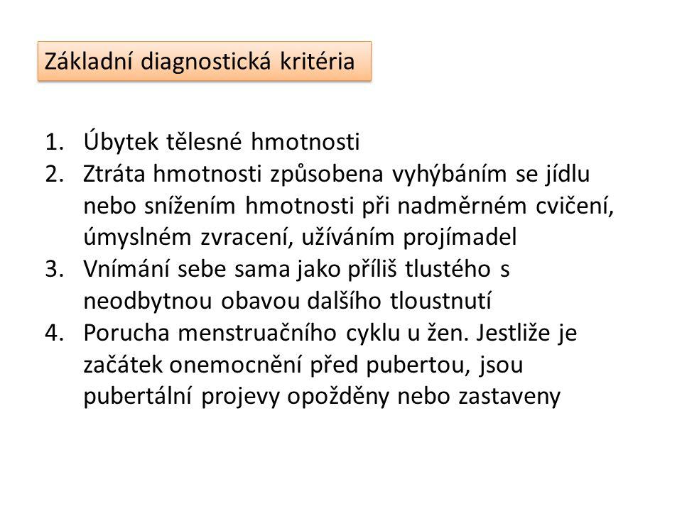 Základní diagnostická kritéria