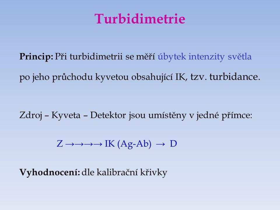 Turbidimetrie Princip: Při turbidimetrii se měří úbytek intenzity světla. po jeho průchodu kyvetou obsahující IK, tzv. turbidance.
