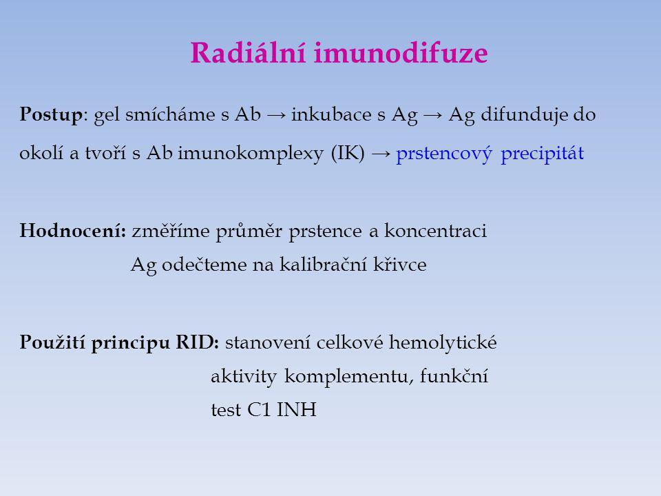 Radiální imunodifuze Postup: gel smícháme s Ab → inkubace s Ag → Ag difunduje do. okolí a tvoří s Ab imunokomplexy (IK) → prstencový precipitát.