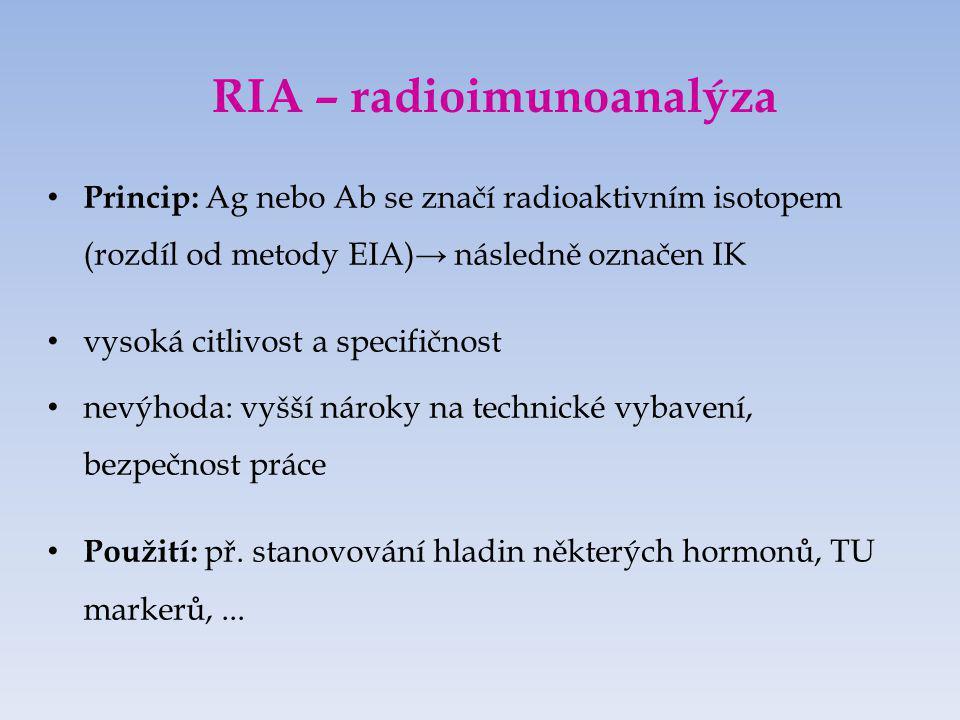 RIA – radioimunoanalýza
