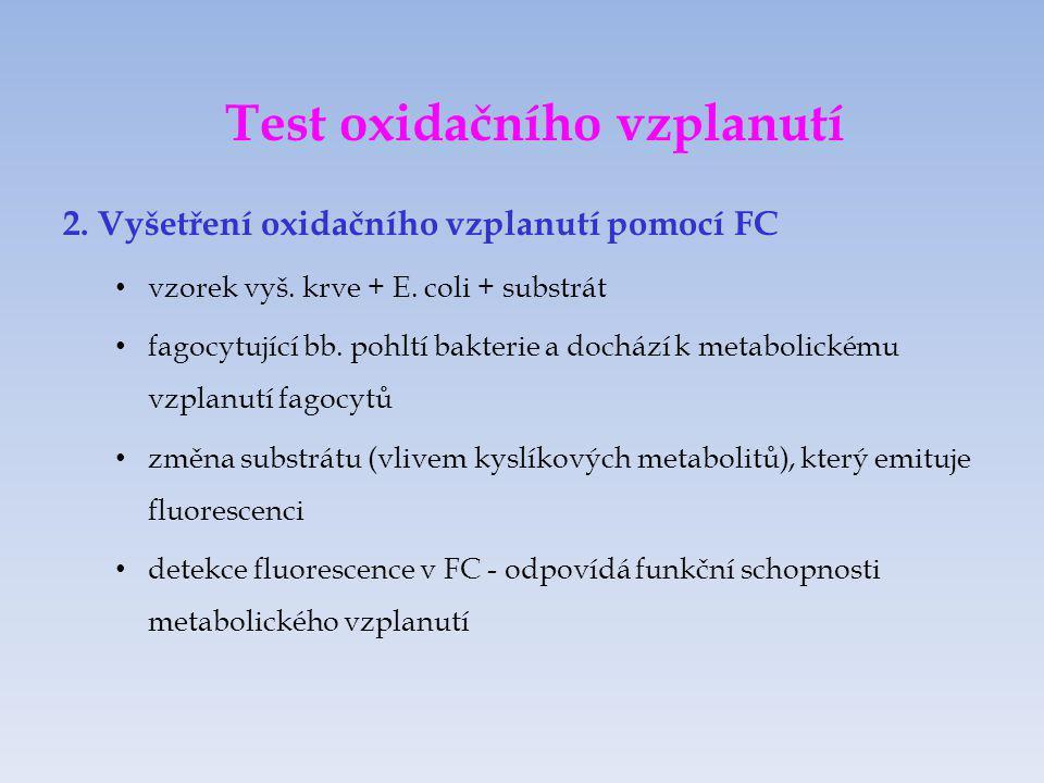 Test oxidačního vzplanutí