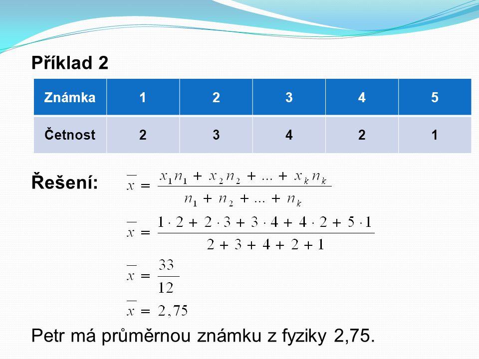Příklad 2 Řešení: Petr má průměrnou známku z fyziky 2,75.