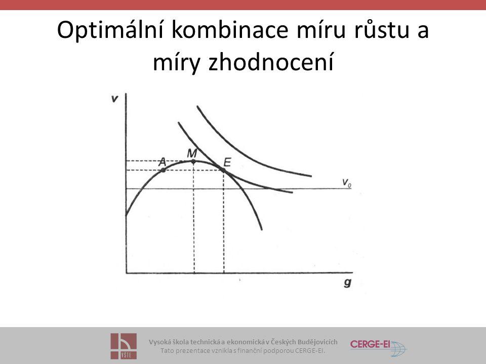 Optimální kombinace míru růstu a míry zhodnocení