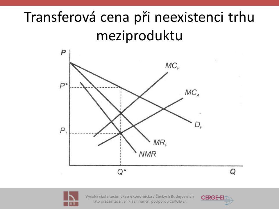 Transferová cena při neexistenci trhu meziproduktu