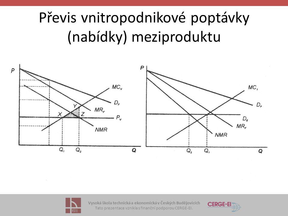 Převis vnitropodnikové poptávky (nabídky) meziproduktu
