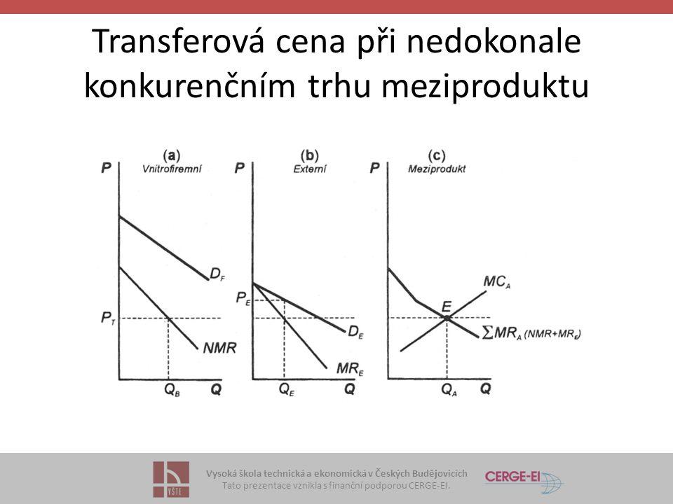 Transferová cena při nedokonale konkurenčním trhu meziproduktu