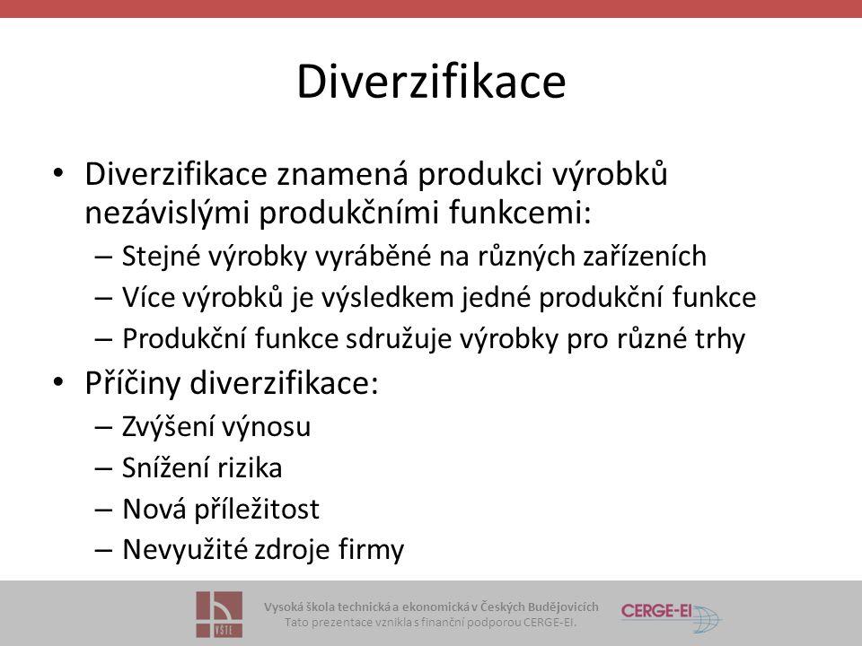 Diverzifikace Diverzifikace znamená produkci výrobků nezávislými produkčními funkcemi: Stejné výrobky vyráběné na různých zařízeních.