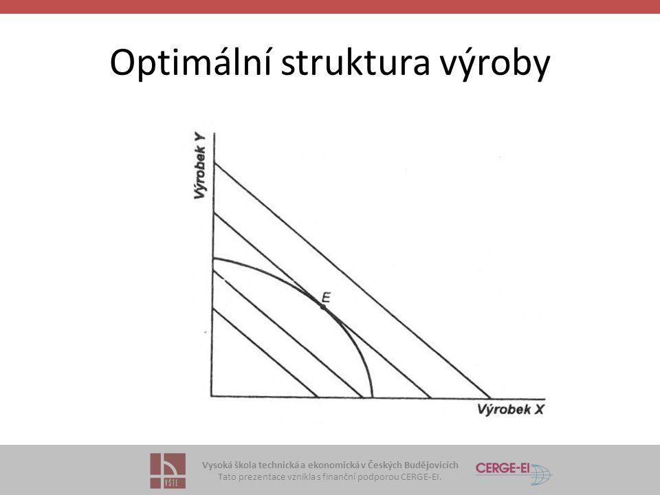 Optimální struktura výroby