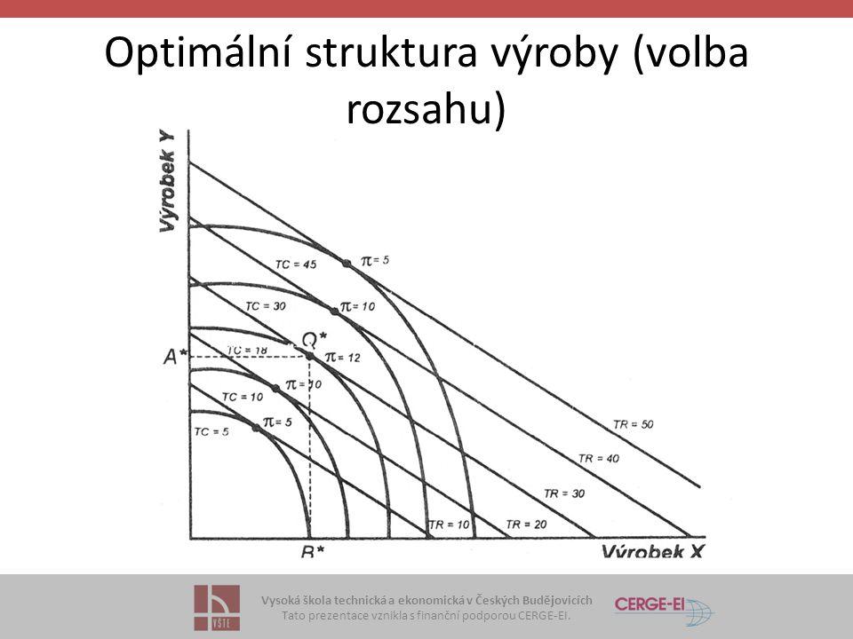 Optimální struktura výroby (volba rozsahu)